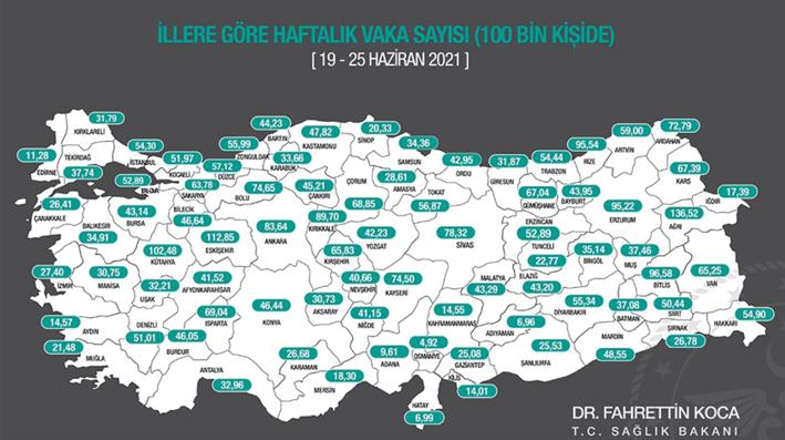 İLLERE GÖRE HAFTALIK KOVİD-19 VAKA SAYISI AÇIKLANDI